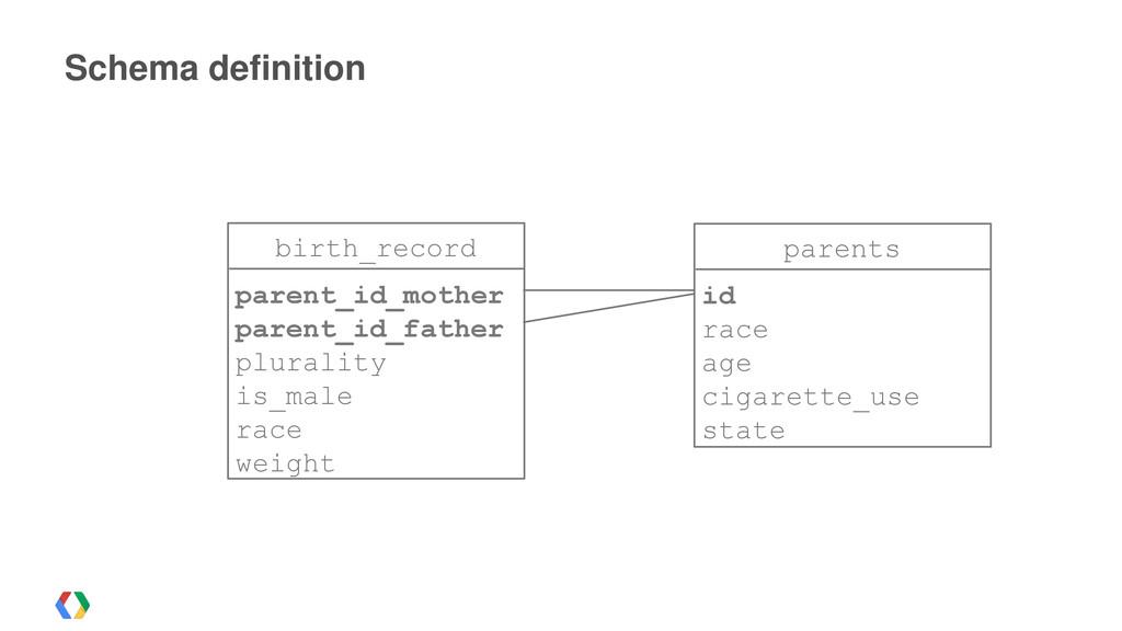 Schema definition birth_record parent_id_mother...