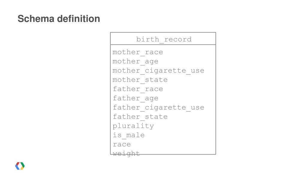 Schema definition birth_record mother_race moth...