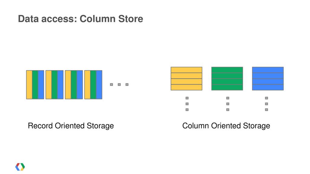 Data access: Column Store Record Oriented Stora...