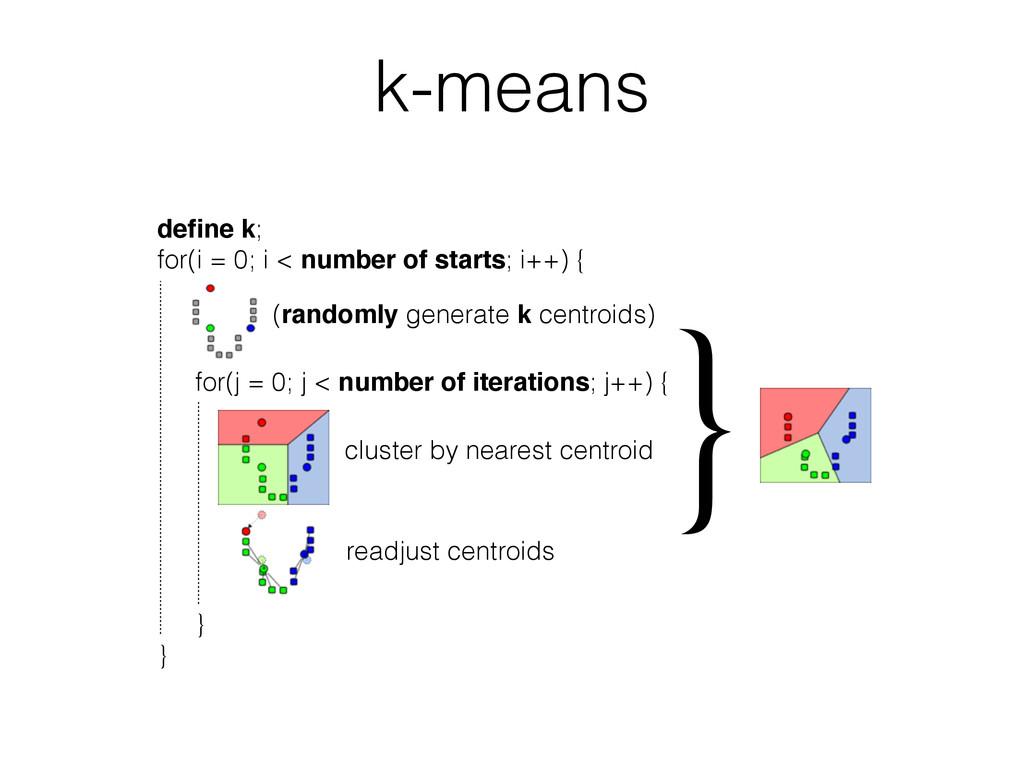 define k; for(i = 0; i < number of starts; i++) ...