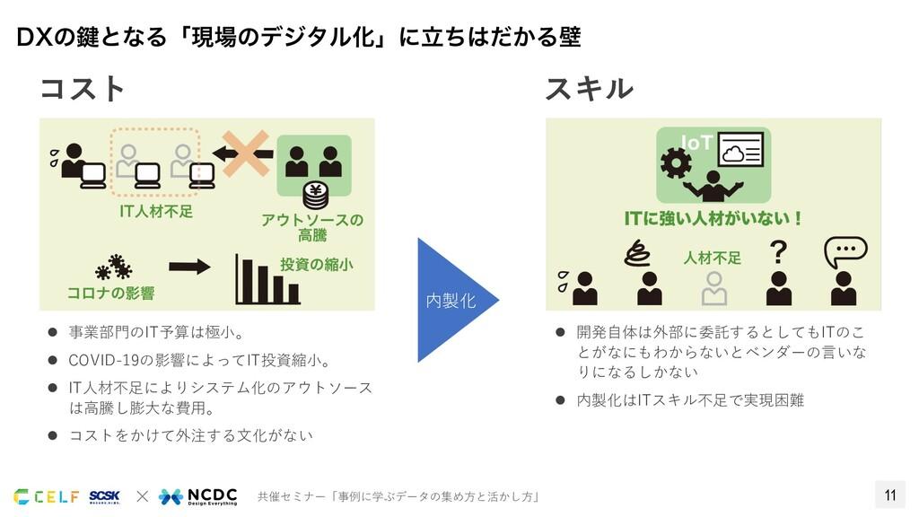11 × 共催セミナー「事例に学ぶデータの集め⽅と活かし⽅」 %9ͷݤͱͳΔʮݱͷσδλϧԽ...