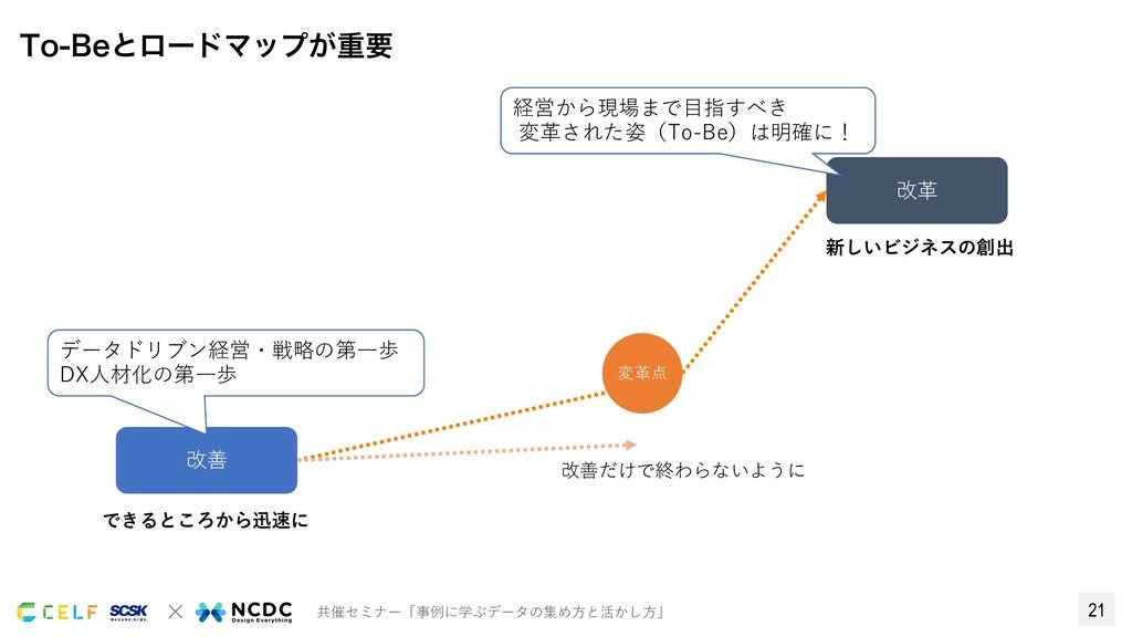 21 × 共催セミナー「事例に学ぶデータの集め⽅と活かし⽅」 5P#FͱϩʔυϚοϓ͕ॏཁ ...