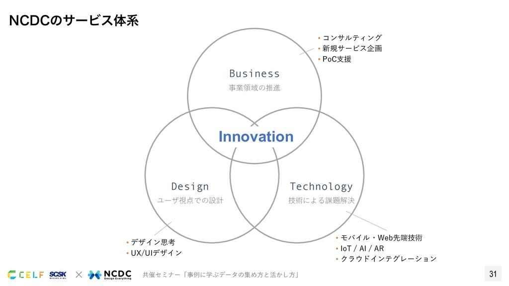 31 × 共催セミナー「事例に学ぶデータの集め⽅と活かし⽅」 Business 事業領域の推進...