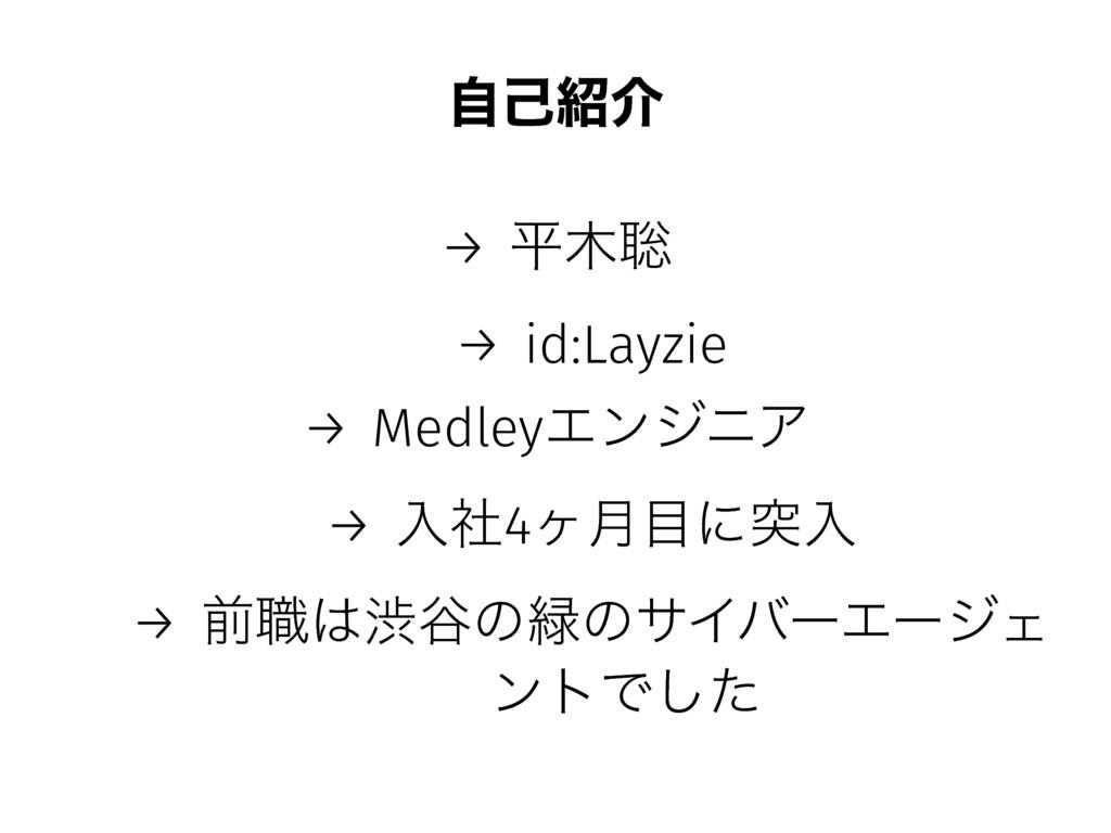 ࣗݾհ → ฏ૱ → id:Layzie → MedleyΤϯδχΞ → ೖࣾ4ϲ݄ʹಥ...