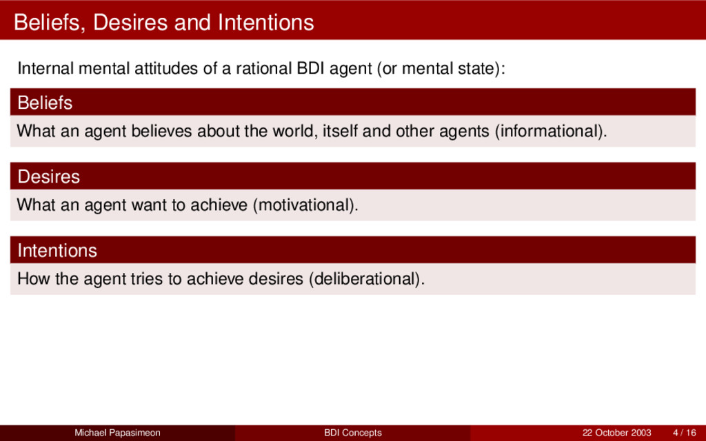 Beliefs, Desires and Intentions Internal mental...