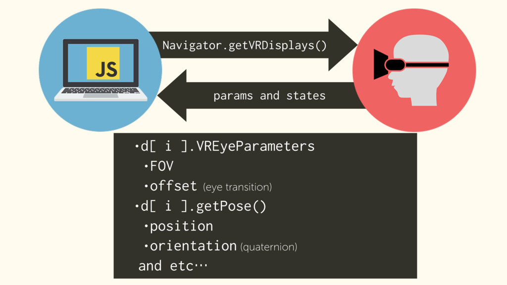 Navigator.getVRDisplays() params and states •d[...