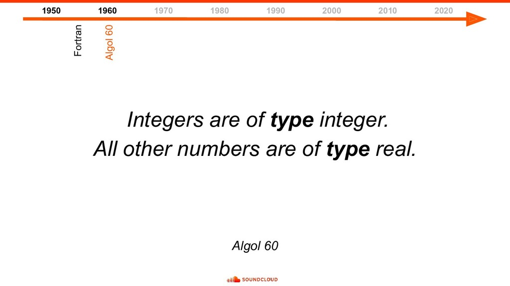 Integers are of type integer. All other numbers...