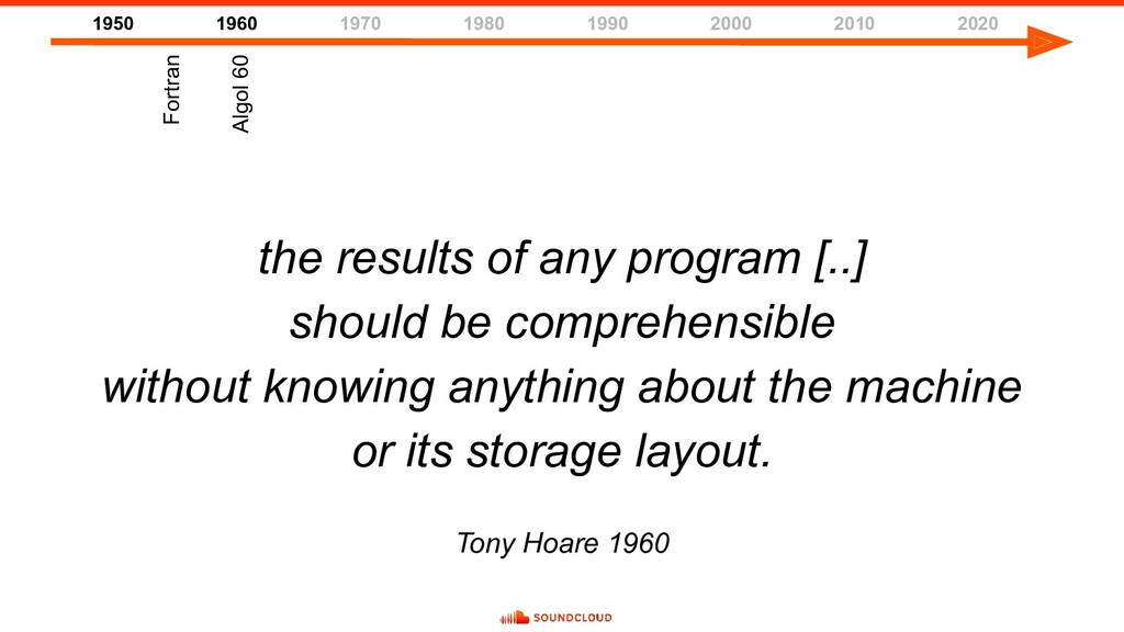 the results of any program [..] should be compr...