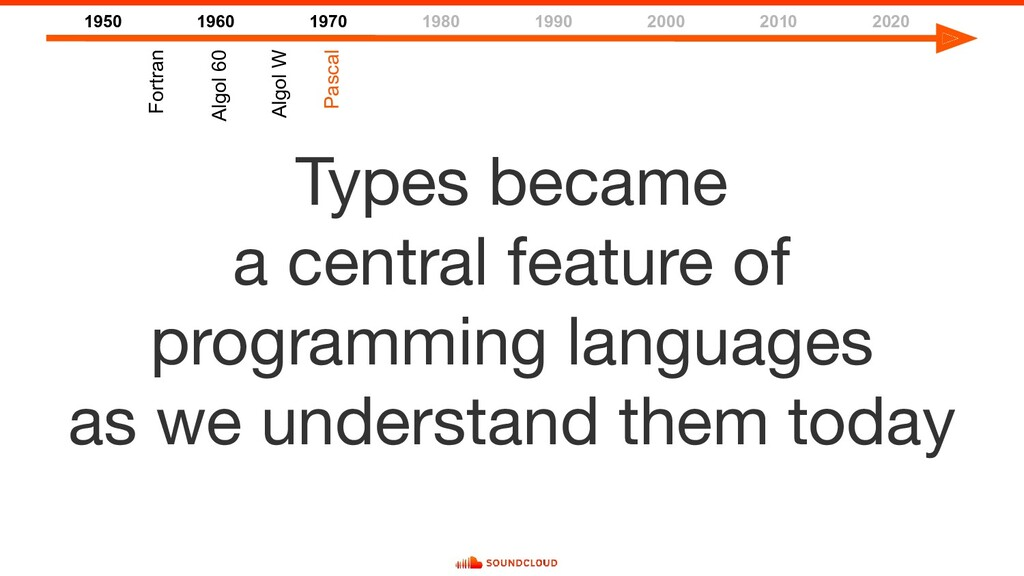 Types became a central feature of programming l...