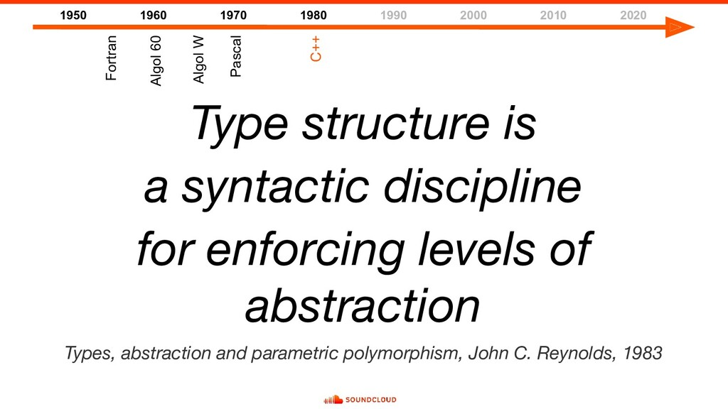 Type structure is a syntactic discipline for en...