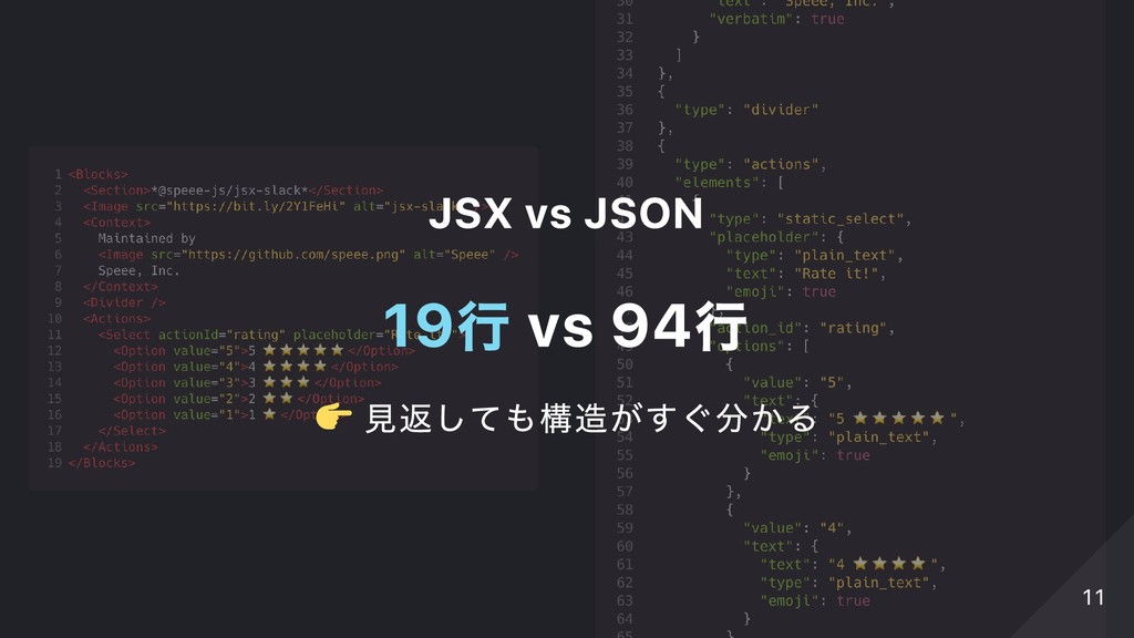 JSX vs JSON 19⾏ vs 94⾏ ⾒返しても構造がすぐ分かる 11 11