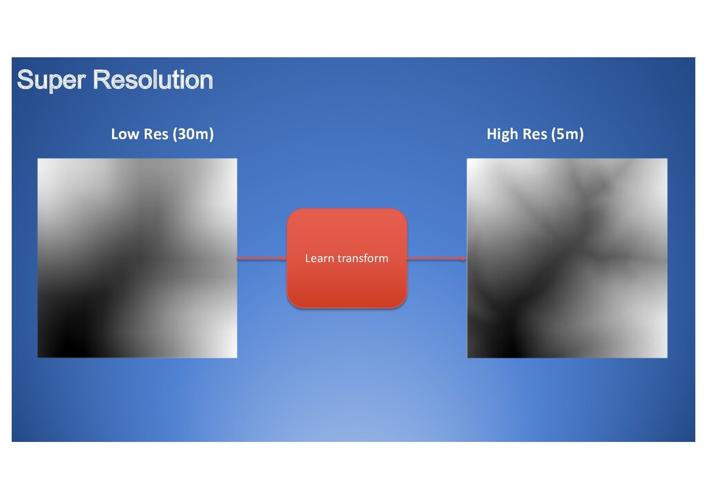 Super Resolution Learn transform Low Res (30m) ...