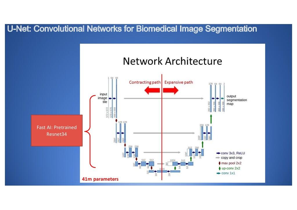 U-Net: Convolutional Networks for Biomedical Im...