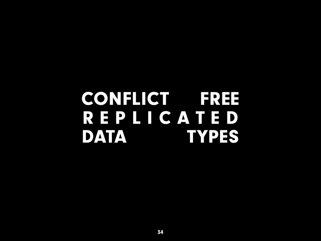 CONFLICT FREE R E P L I C A T E D DATA TYPES 34