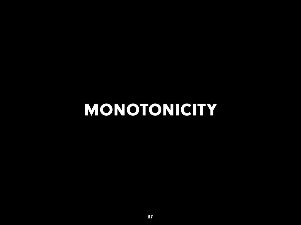 MONOTONICITY 37
