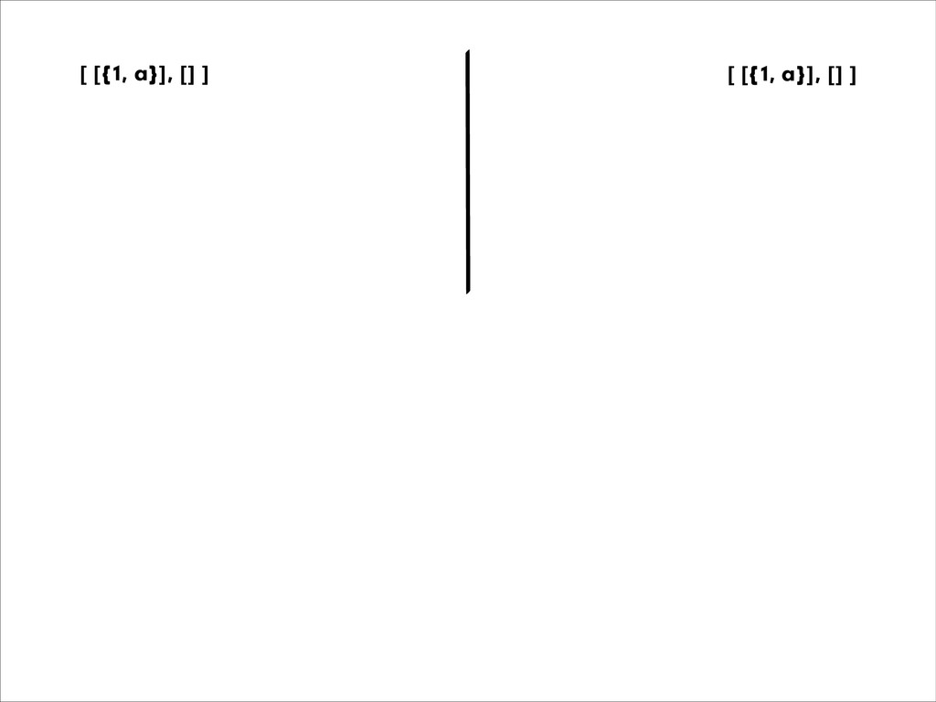 [ [{1, a}], [] ] [ [{1, a}], [] ]