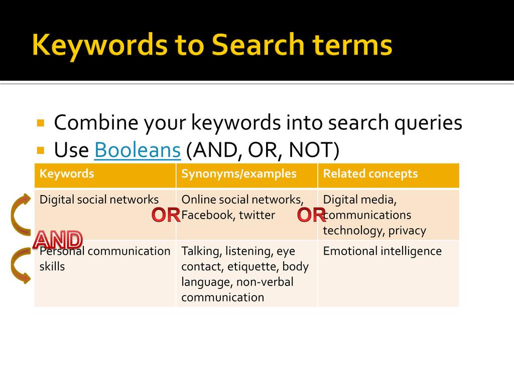  Combine your keywords into search queries  U...