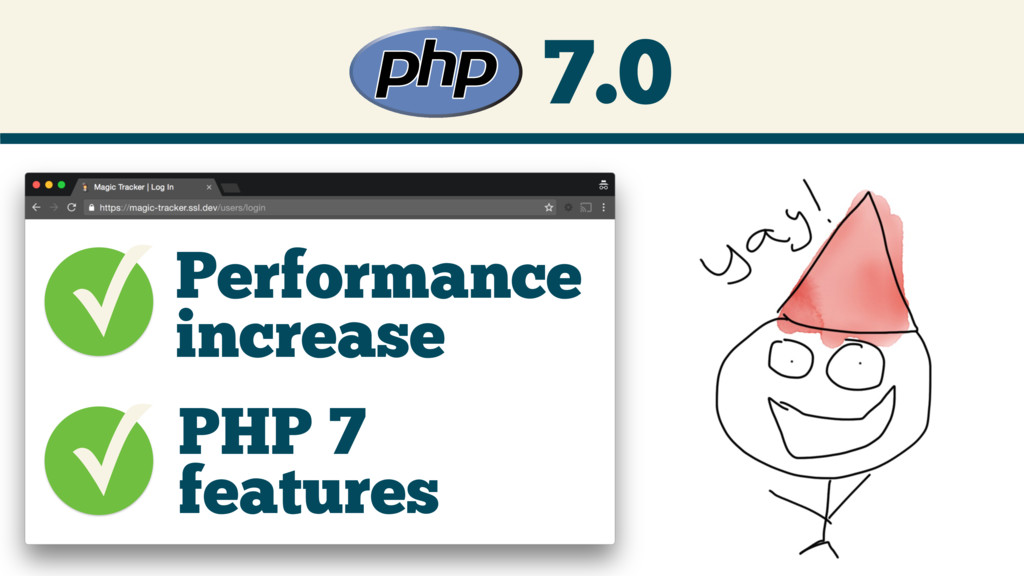 7.0 ✓Performance increase PHP 7 features ✓