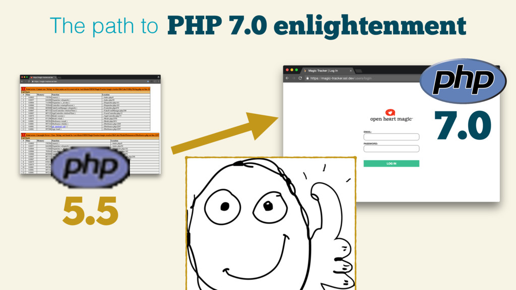 PHP 7.0 enlightenment The path to 7.0 5.5