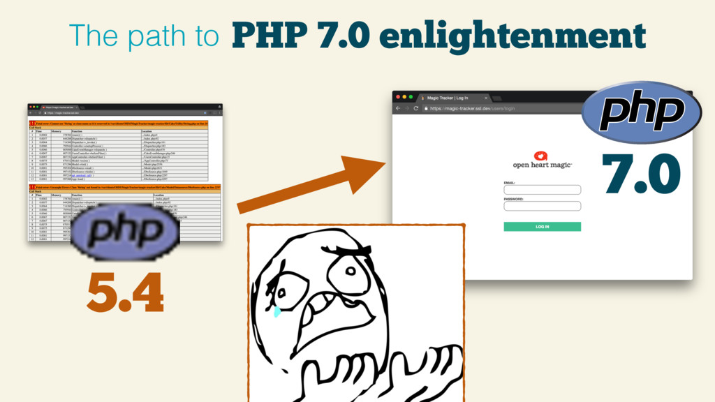 PHP 7.0 enlightenment The path to 7.0 5.4