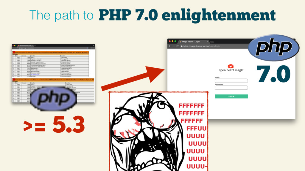 PHP 7.0 enlightenment The path to 7.0 >= 5.3