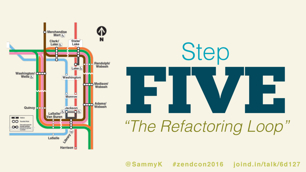 "FIVE Step ""The Refactoring Loop"" @SammyK #zendc..."
