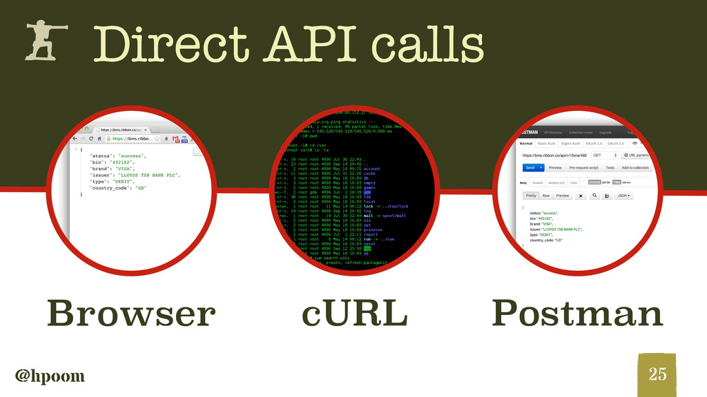 @hpoom h Direct API calls 25 Browser cURL Postm...