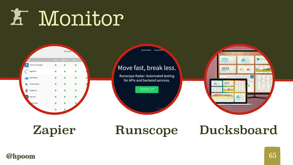 @hpoom h Monitor 65 Runscope Zapier Ducksboard