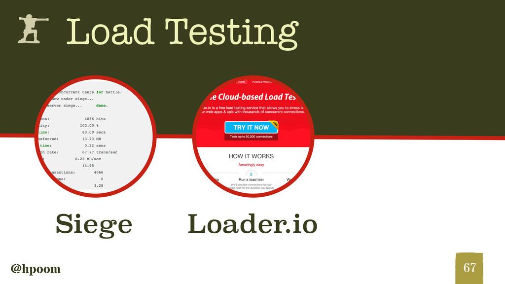 @hpoom h Load Testing 67 Loader.io Siege