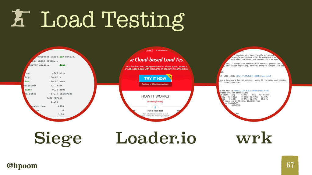 @hpoom h Load Testing 67 wrk Loader.io Siege