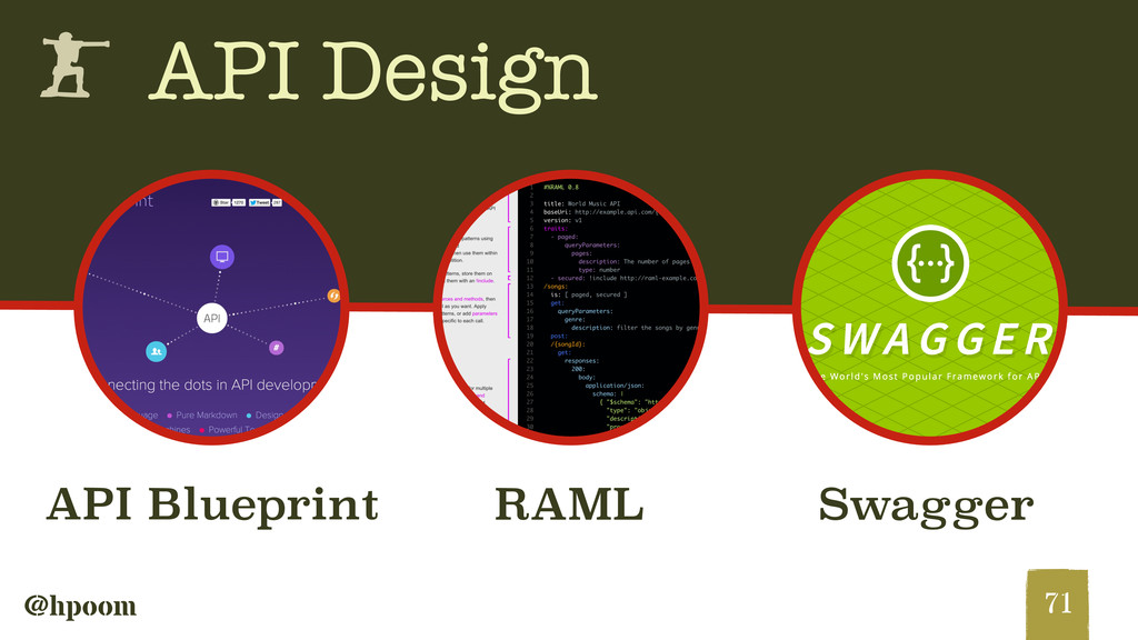 @hpoom h Swagger RAML API Blueprint API Design ...