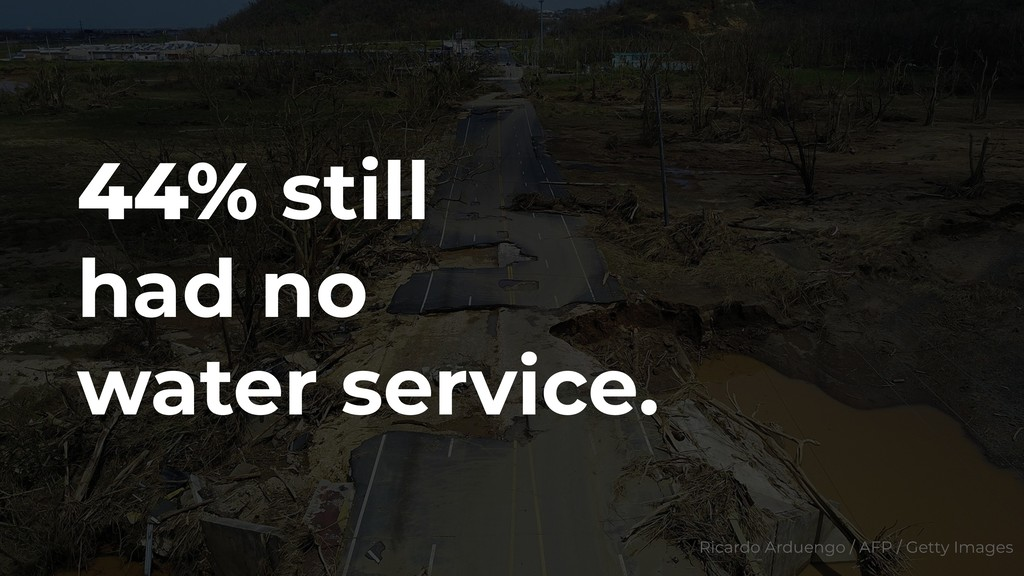 44% still had no water service. Ricardo Ardueng...