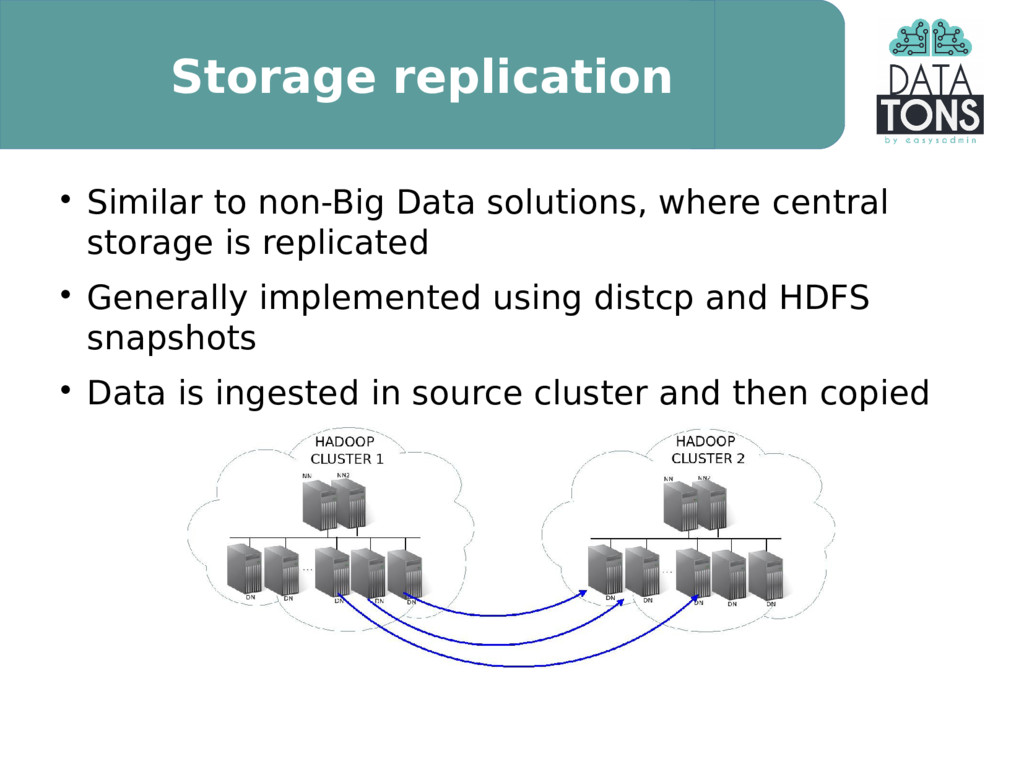 Storage replication  Similar to non-Big Data s...