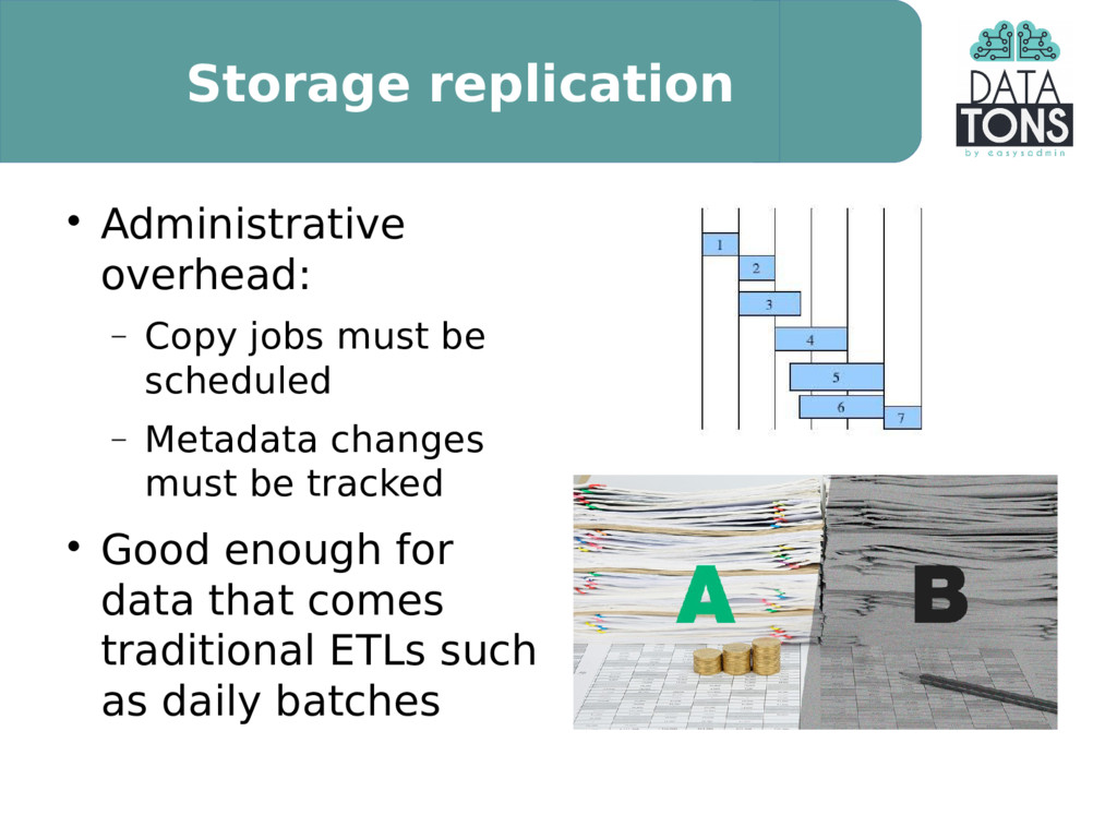 Storage replication  Administrative overhead: ...