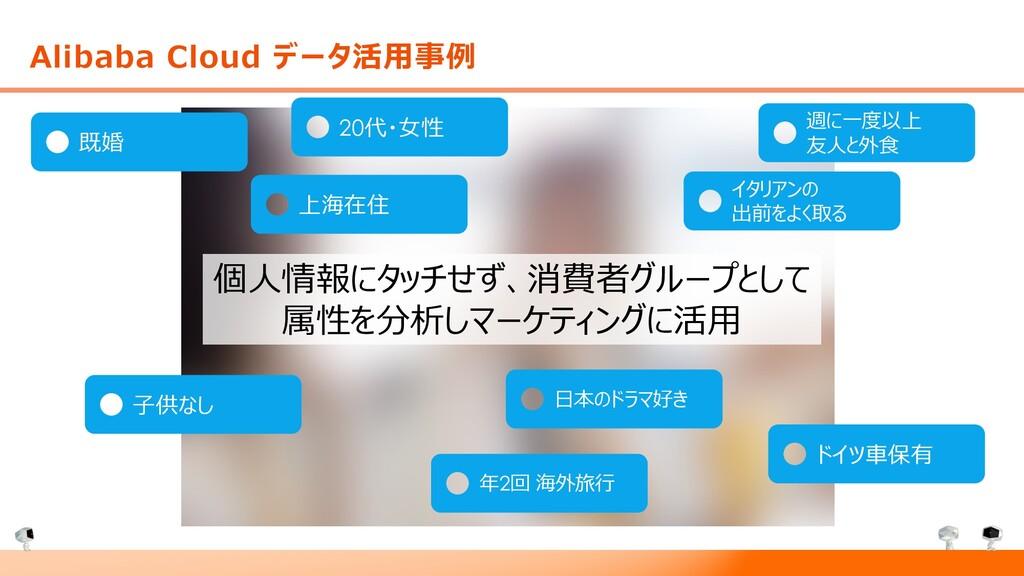Alibaba Cloud データ活⽤事例 20代・⼥性 ⼦供なし 上海在住 ⽇本のドラマ好き...