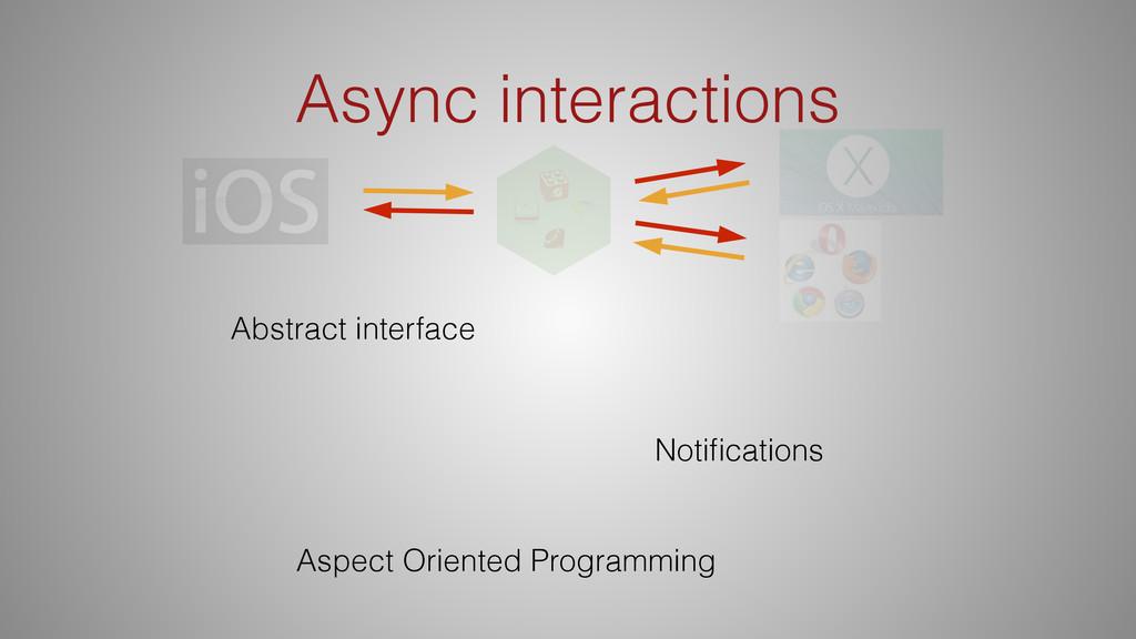Async interactions Abstract interface Notificati...