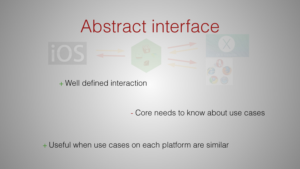 Abstract interface +Well defined interaction - C...