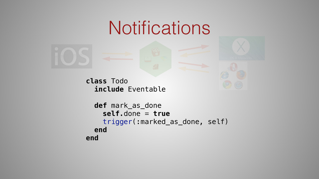 Notifications class Todo include Eventable def m...