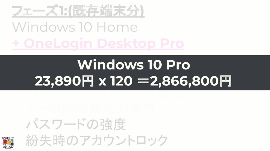 フェーズ1:(既存端末分) Windows 10 Home + OneLogin Deskto...