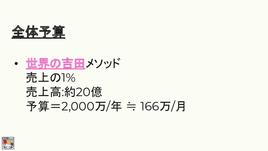 全体予算 • 世界の吉田メソッド 売上の1% 売上高:約20億 予算=2,000万/年 ≒ 1...