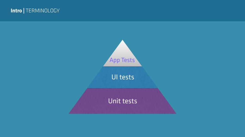 Intro | TERMINOLOGY Unit tests App Tests UI tes...
