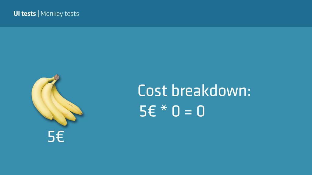 UI tests | Monkey tests Cost breakdown: 5€ * 0 ...