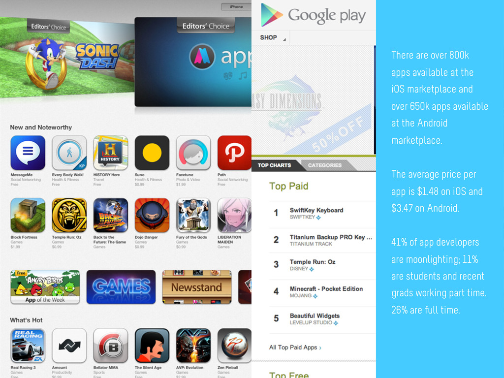 Because, the web is better than apps! There are...