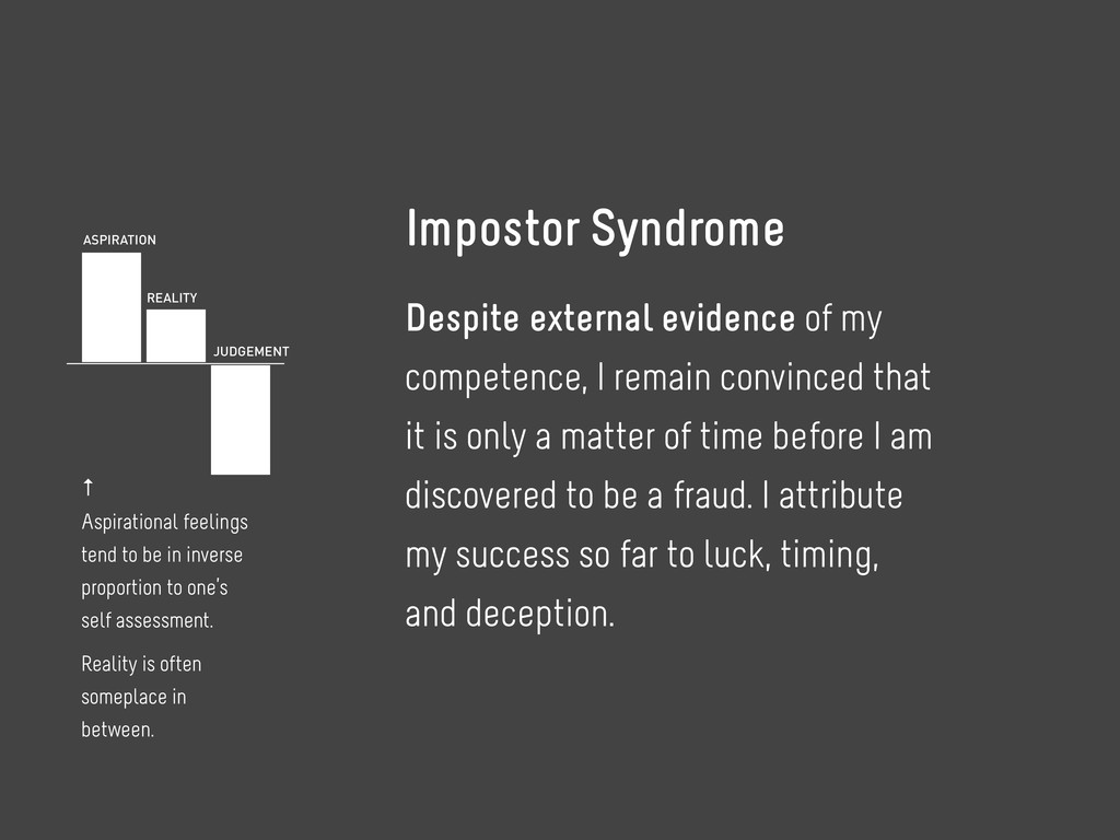 Impostor Syndrome Despite external evidence of ...