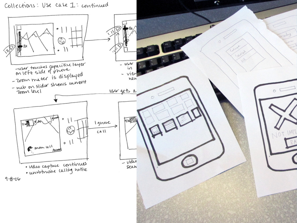 5 Planning for responsive design projects
