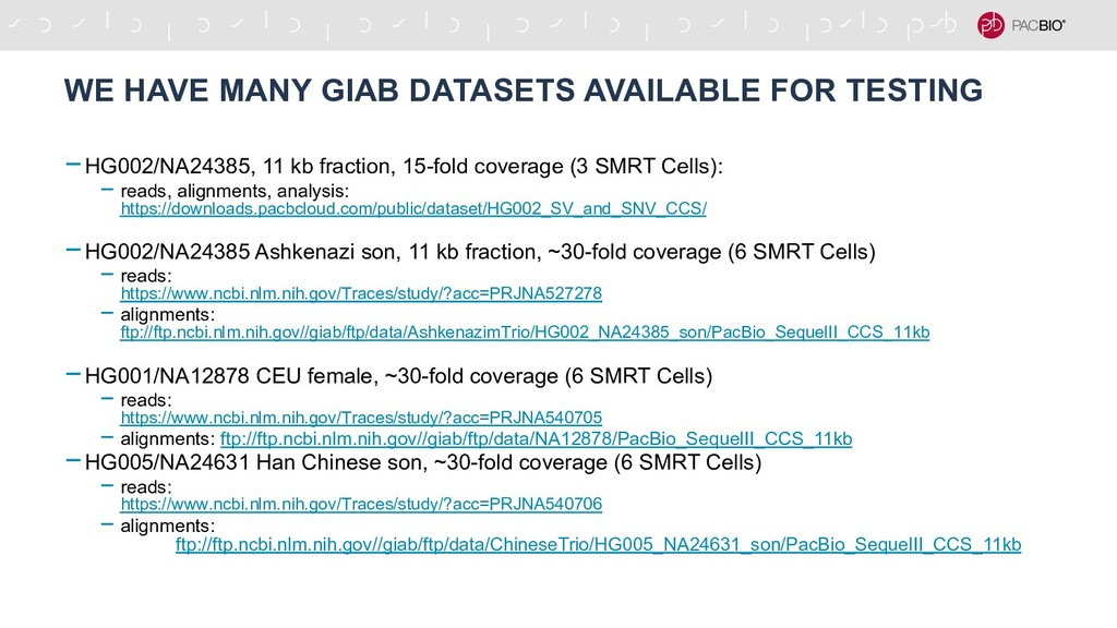 WE HAVE MANY GIAB DATASETS AVAILABLE FOR TESTIN...