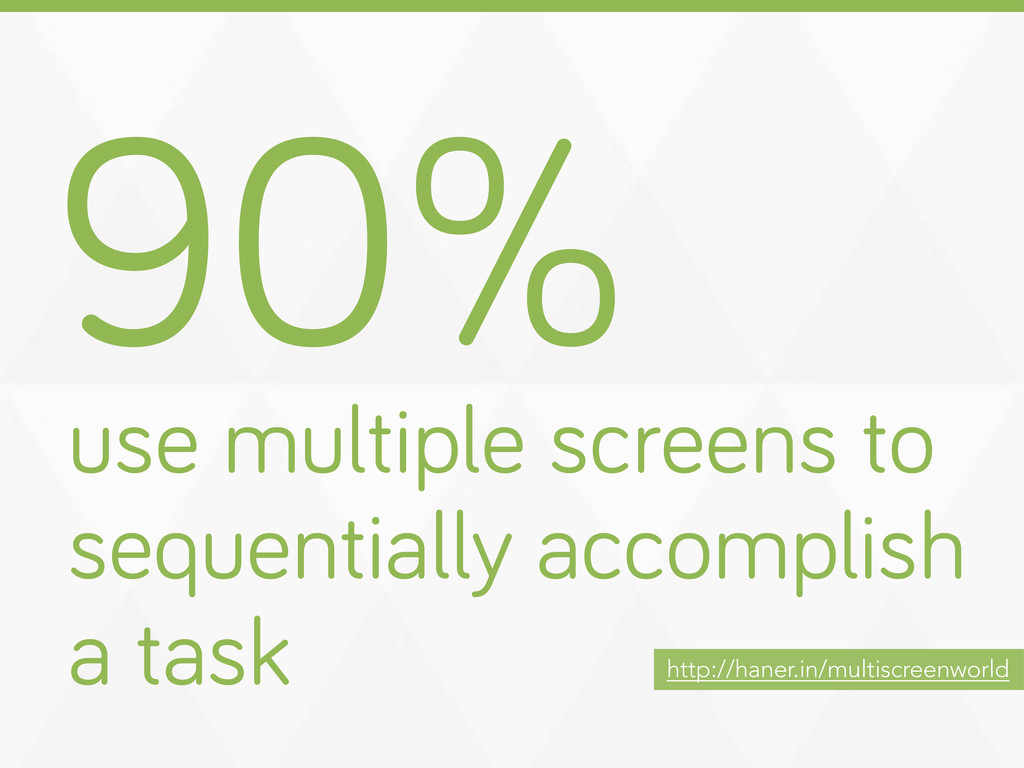 90% use multiple screens to sequentially accomp...