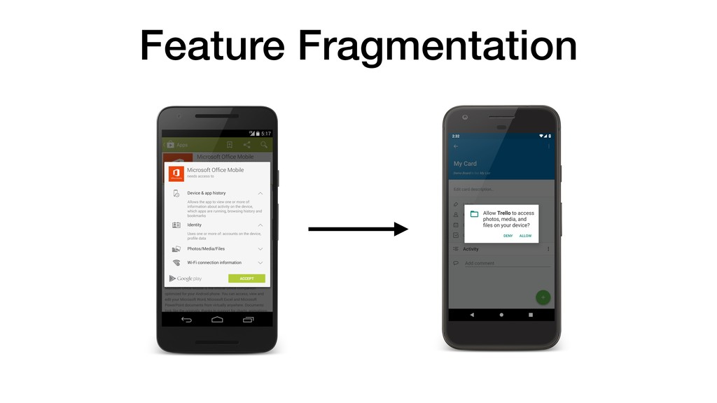 Feature Fragmentation