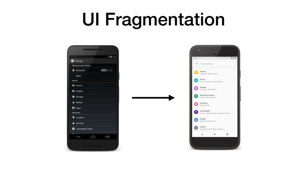 UI Fragmentation