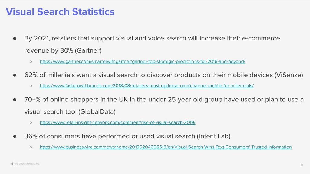 (c) 2020 Mercari, Inc. Visual Search Statistics...